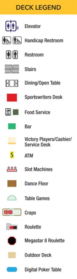 Elevators Handicap Restroom Restroom Stairs Dining Sports writers Desk Food Service Bar Players Club Cashier Service Desk ATM Slot Machines Dance Floor Table Games Craps Roulette Megastar 8 Roulette Outdoor Deck Digital Poker Table